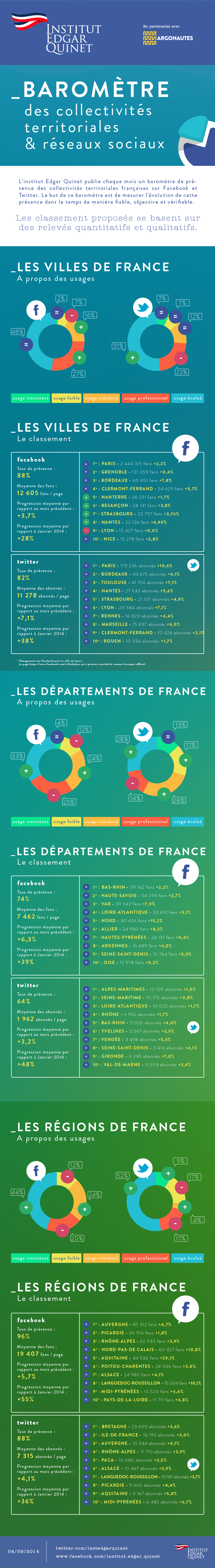 http://www.edgar-quinet.fr/wp-content/uploads/2014/09/infographie_aout20141.png