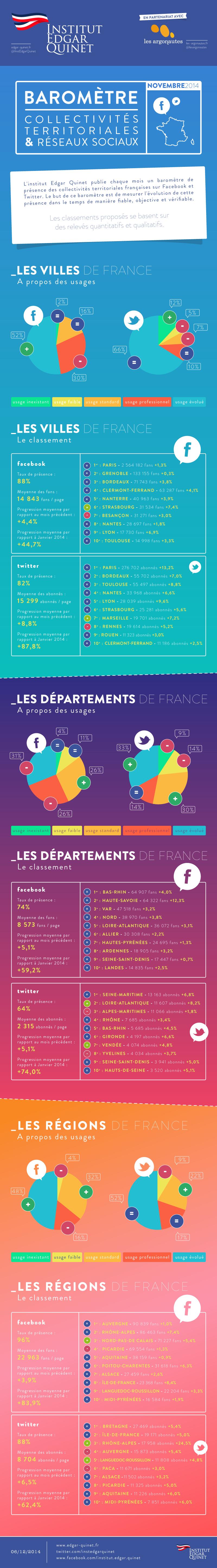 infographie_-Novembre-2014