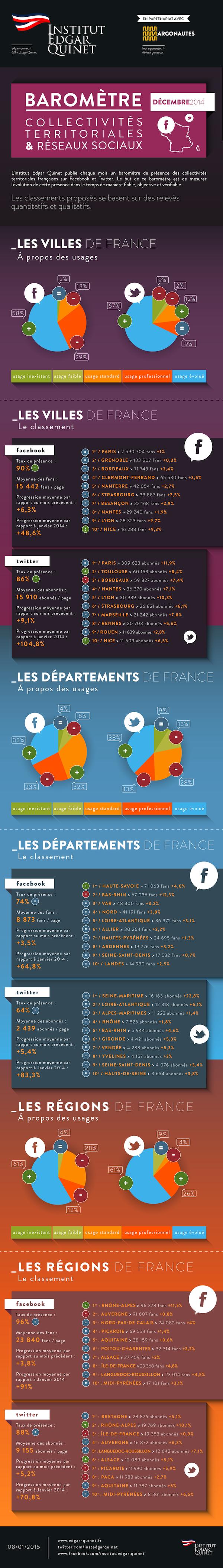 infographie_ decembre 2014_v3